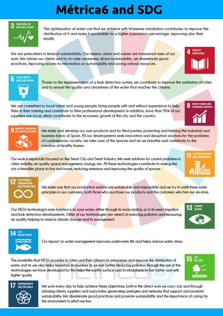 sustainable development goals, metrica6